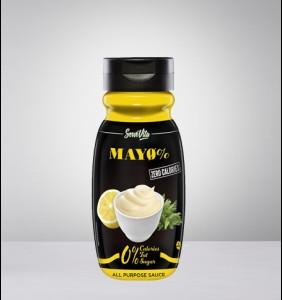 Mayo %